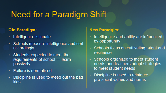 Need for Paradigm Shift