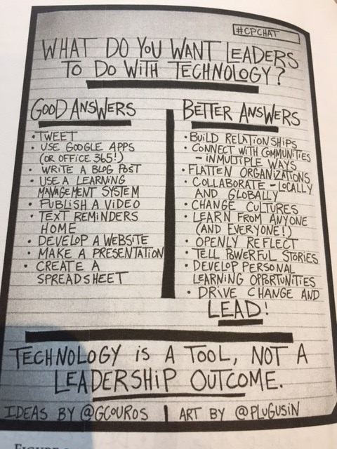 What do Do with Technology?