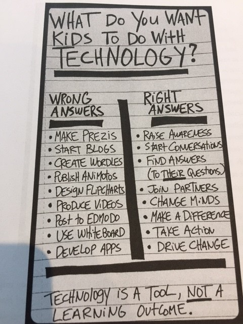 What Do You Want Kids to Do With Technology?